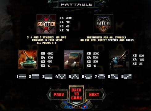Игровой автомат Battle Tanks на реальные деньги