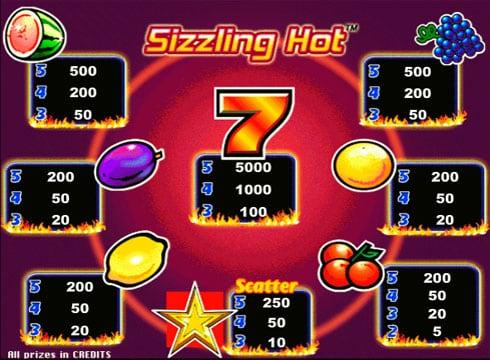 Играть на реальные деньги в автомат Sizzling Hot онлайн