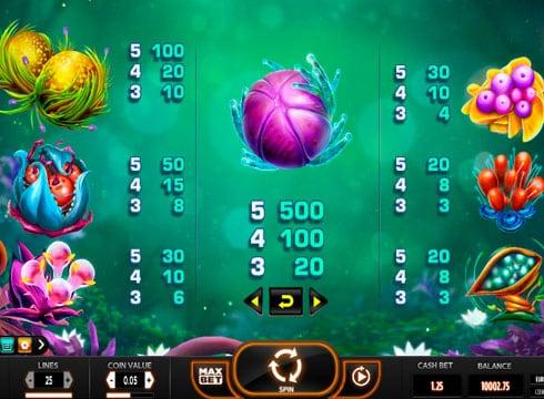 Играть в автомат Fruitoids на деньги