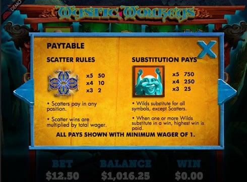 Играть на деньги в автомат Mystic Monkeys онлайн
