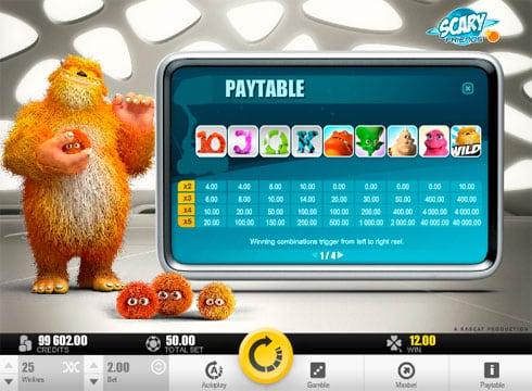 Игровой автомат Scary Friends онлайн на деньги