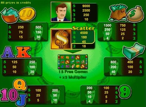 Играть в онлайн автомат The Money Game на реальные деньги