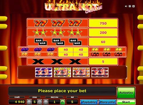 Играть на деньги в автомат Ultra Hot Deluxe с выводом