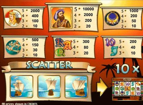 Игровой автомат Columbus — играть на реальные деньги