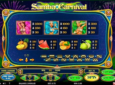 Играть в автомат Samba Carnival на деньги с выплатами